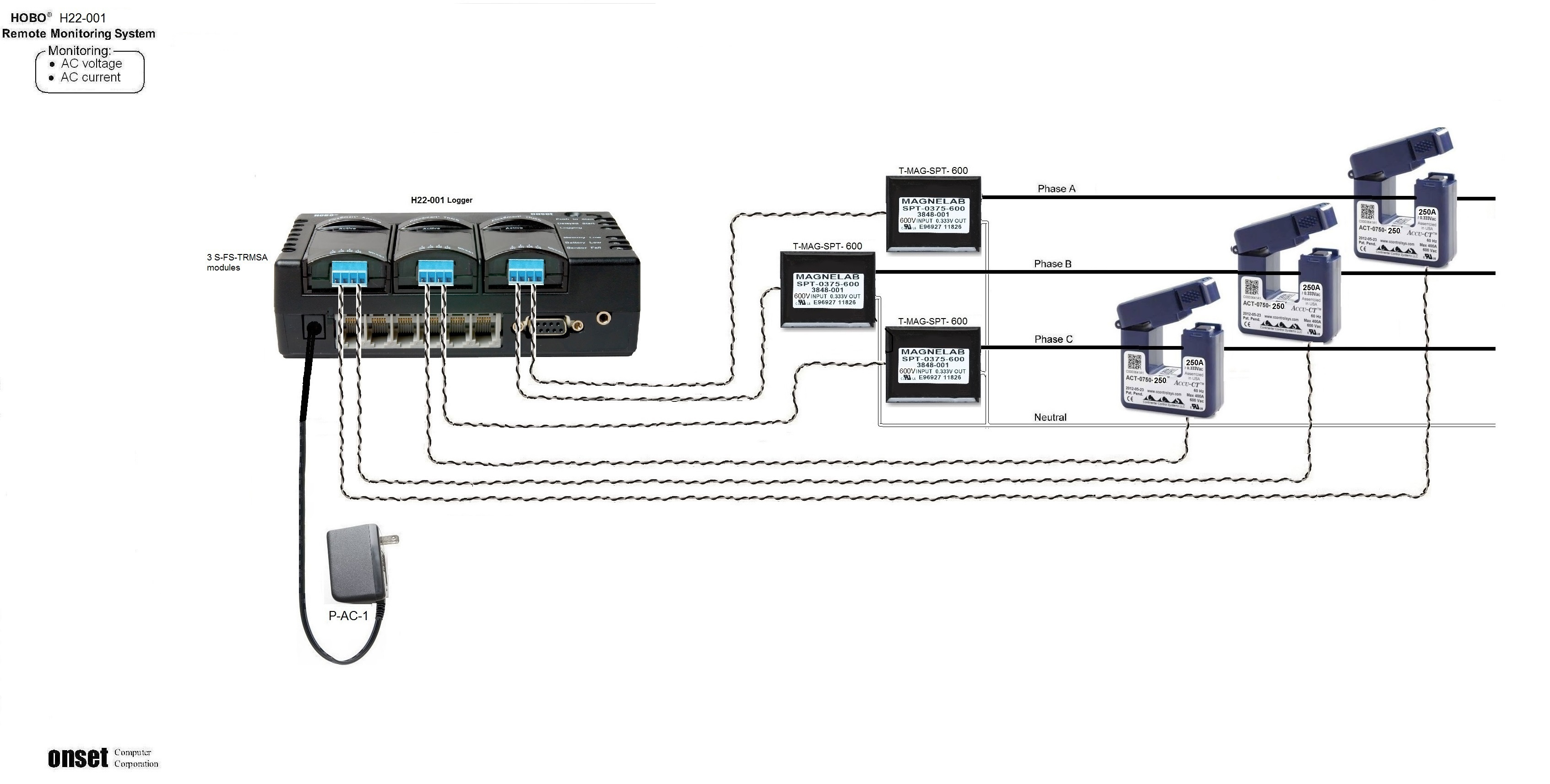 Wiring Diagram Monitoring 480v 3 Phase Ac Voltage And Current H22 Application Accurrent Acvolt480 56824 Kb