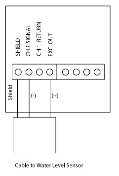 Cable to Sensor Diagram