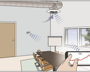 Data loggers are very helpful in indoor environments such as offices, to measure indoor air quality