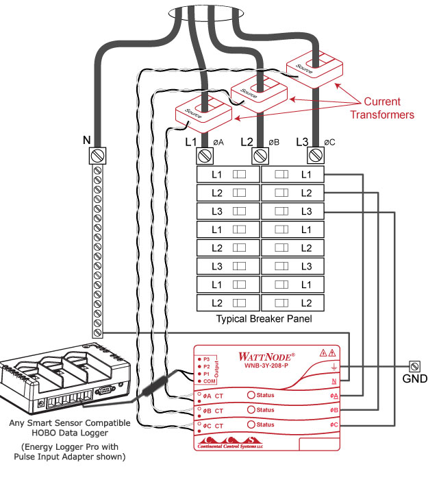 208 volt 3 phase wiring diagram for range custom wiring diagram \u2022 50 amp rv wiring diagram wattnode 208 240 vac 1 2 or 3 phase wye kwh transducer rh onsetcomp com 240 volt 3 phase wiring diagram 110 volt 3 phase wiring diagram